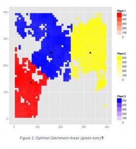 Graph of optimal catchment areas from winning presentation